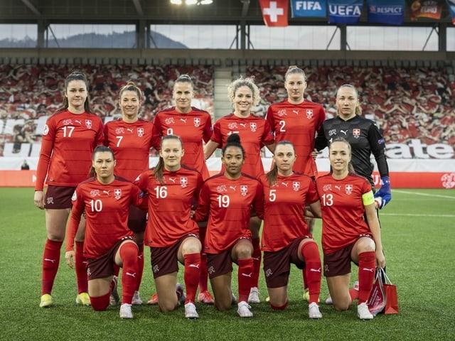 Frauenfußball Wm 2021 Spielplan