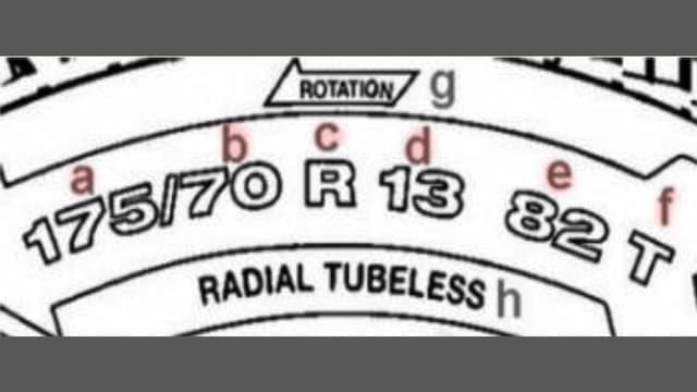 Reifenbezeichnung: