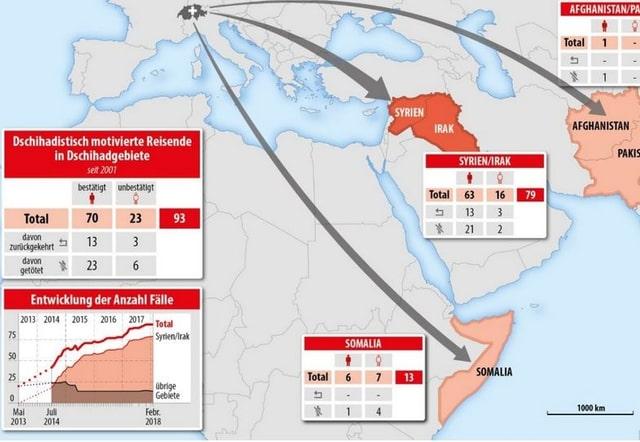 Dschihadreisende seit 2001