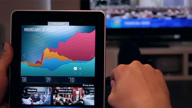 Auf einem Tablet werden Hintergrundinformationen zum laufenden TV-Programm angezeigt.