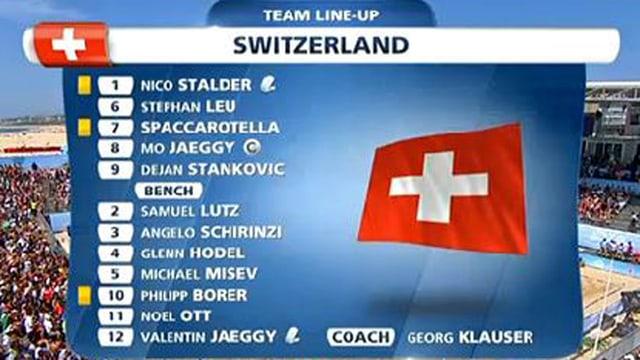 Aufstellung Schweiz.