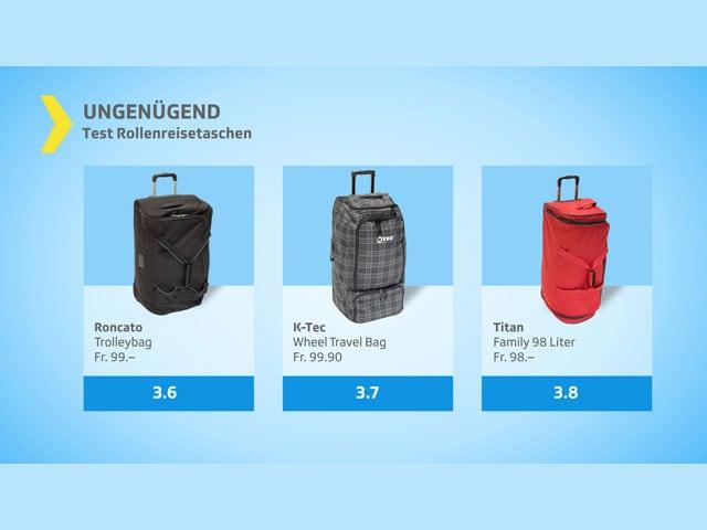 Grafik Rollenreisetaschen ungenügend