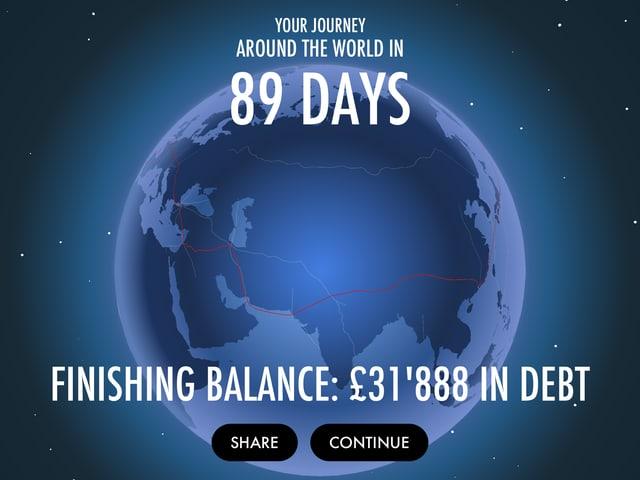 Die Bilanz: 89 Tage, 32'000 Pfund Schulden.
