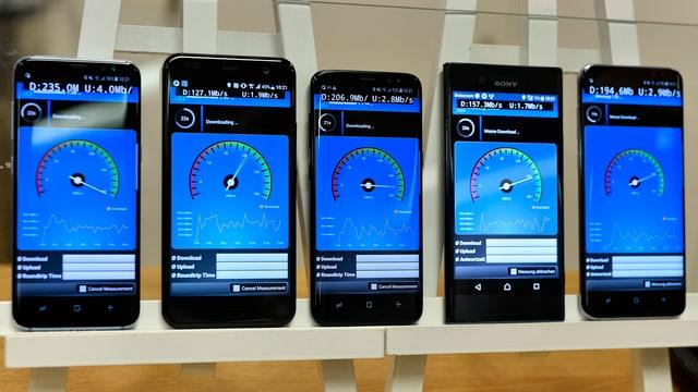 differents telefonins mobils en retscha