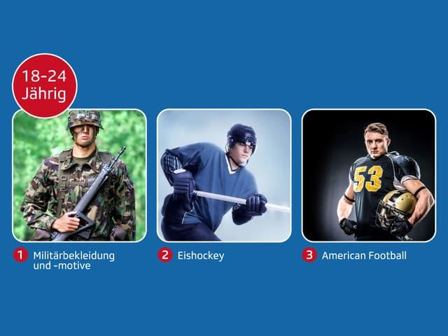 Online-Dating für SoldatenLustige Fragen zum Speed-Dating