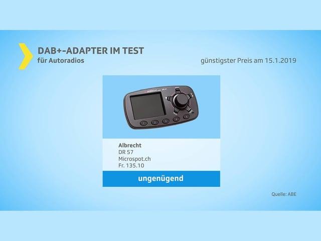 DAB+ Adapter für Autoradios - ungenügend in der Bewertung
