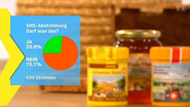 Abstimmung: 26,9% ja, 73,1% nein.