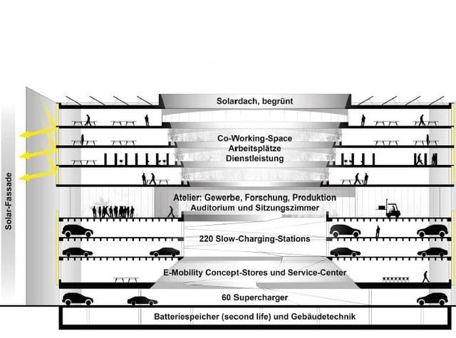 Skizze des Gebäudes