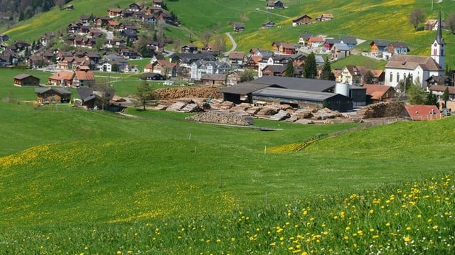 Dorfporträt Gonten
