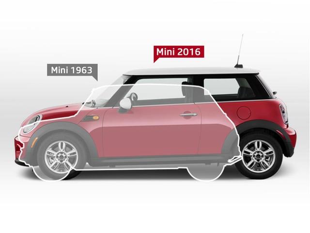 Eine Seitenansicht des Mini Cooper von 2016 und darauf die weisse Shiloutte eines Mini 1963 gezeichent, die kleiner ist.