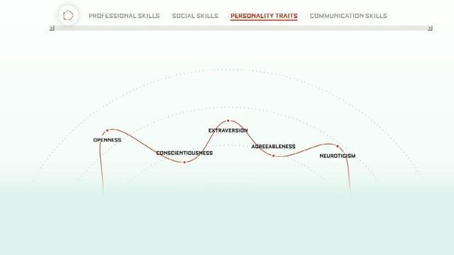 Computergesteuerte Auswertung