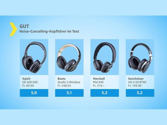 4 Kopfhörer mit der Bewertung gut