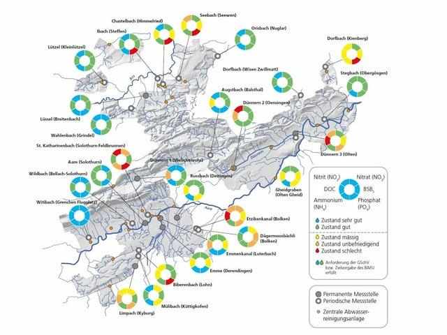 Grafik der Gewässer im Kanton Solothurn