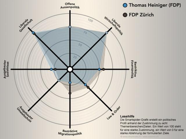 Die Smartspider von Thomas Heiniger.