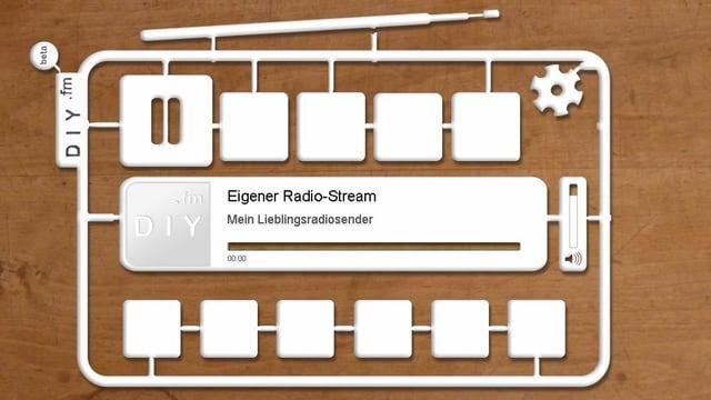 Radioprogramm grad nach Lust und Laune zusammen gestellt