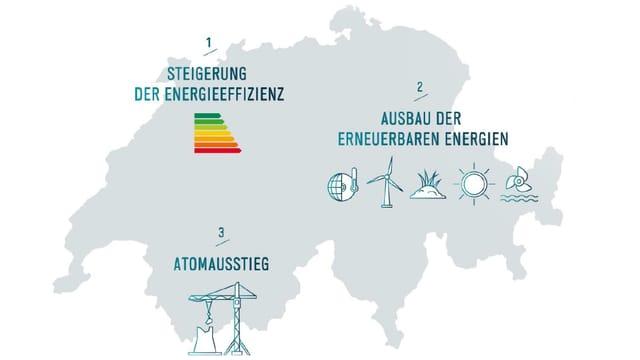 Schweizerkarte mit Energiesymbolen