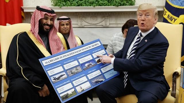 Trump und bin Salman im Oval Office im März 2018