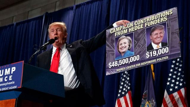 Trump hält ein Plakat mit Clinton-Konterfei in die Höhe