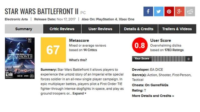 Die Experten werten das Spiel gleichzeitig mit 67 von möglichen 100 Punkten... besseres Mittelmass sozusagen.