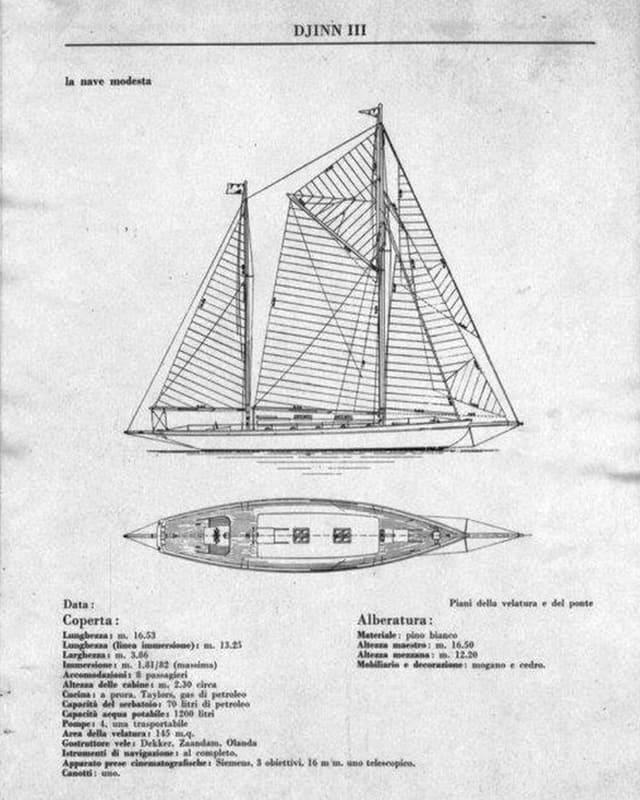 Ein Bauplan der DJINN III.