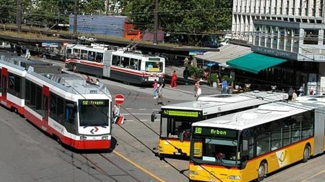Bahnhofplatz mit Bussen und Postautos