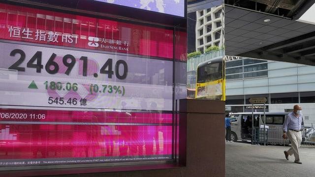 Bildschirm mit Aktienkursen in Hongkong