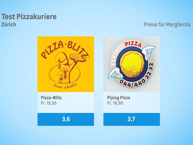 Flying Pizza Karte.Degustationen Pizzas Vom Kurier Von Knusprig Bis Pampig