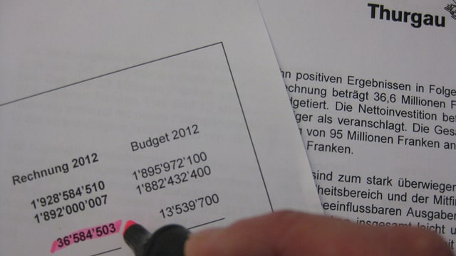Rechnung Thurgau 2012