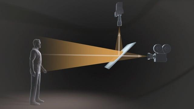 Grafik die zeigt, dass ein Teil des Lichts abgelenkt wird und in die zweite Kamera fällt.
