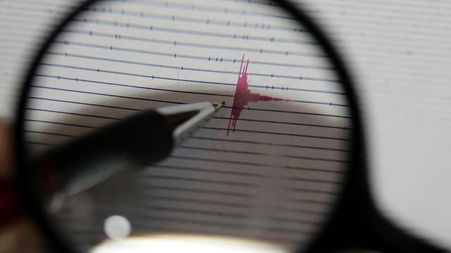 Lupe über Seismographanzeige