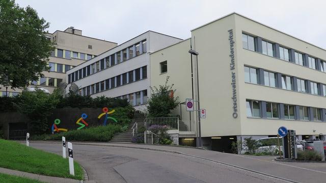 Kinderspital von aussen fotografiert