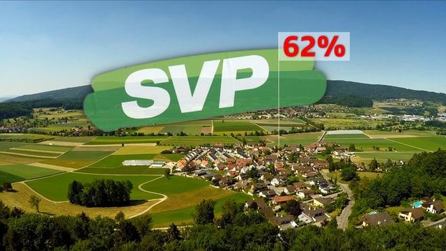 Dorf Hüttikon aus der Vogelperspektive mit eingeblendetem SVP Logo