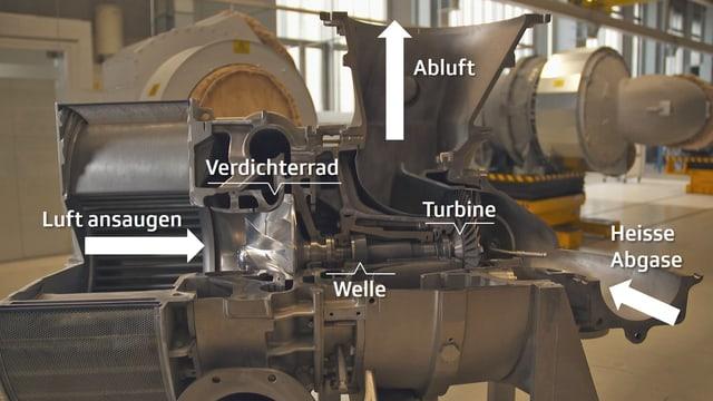 Bild eines Querschnitts durch einen Turbo