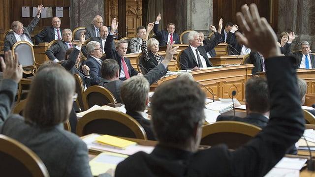 Abstimmung im Ständerat