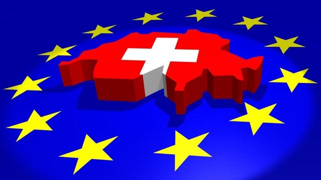Schweiz auf EU-Logo