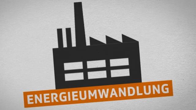 Video «Strom: Wie funktioniert ein Kraftwerk? (3/8)» abspielen