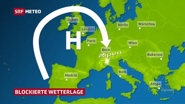 """Europakarte mit eingezeichnetem """"H"""" bei Südengland. Darum herum ein Pfeil im Uhrzeigersinn. Dieser zeigt auf die Alpen, südlich der Alpen eine Sonne."""