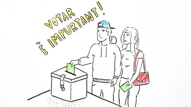 Laschar ir video «Votar è easy!»