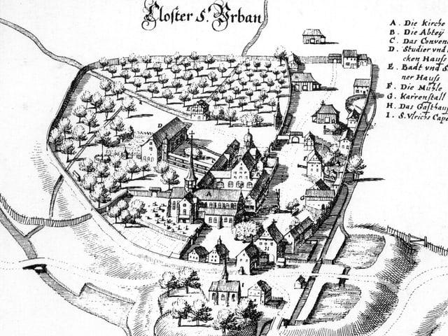 Historische Ansicht des Klosters St. Urban.