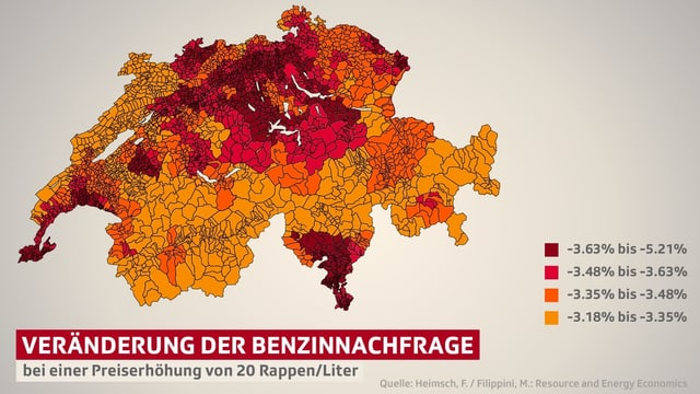 Grafik Benzinnachfrage