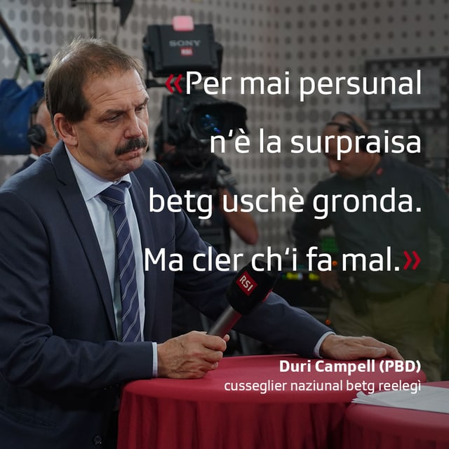 Duri Campell