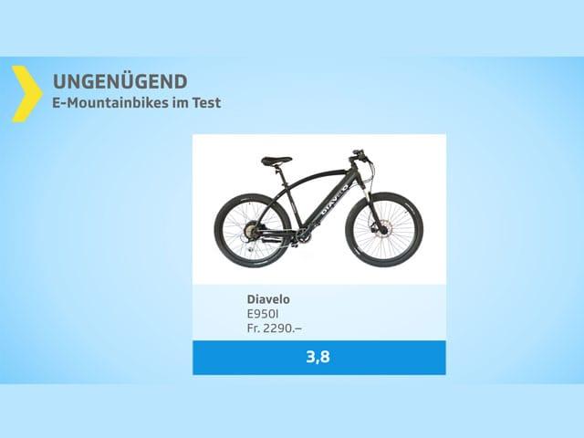 Testgrafik E-Mountainbikes ungenügend