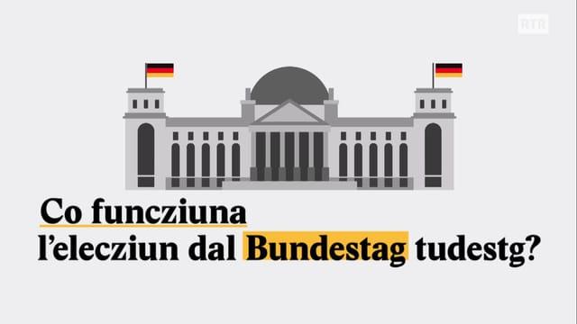 Laschar ir video «Explainer: Co funcziuna lelecziun dal Bundestag tudestg?»