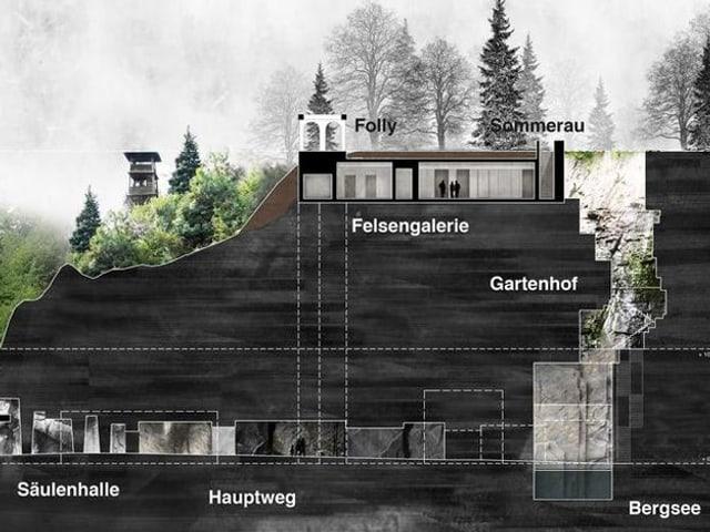 Visualisierung des Projekts Fels des Gletschergartens Luzern.