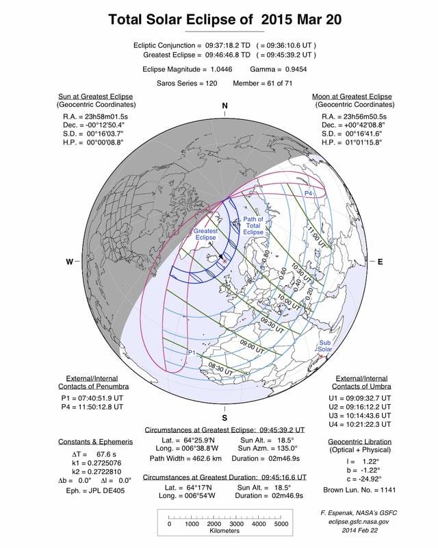 Der Globus mit Kartenmittelpunkt über dem Nordpolarmeer. Eingezeichnet die Zugbahn des Mondschattens sowie die Zeiten der jeweilige Beginn der Sonnenfinsternis.