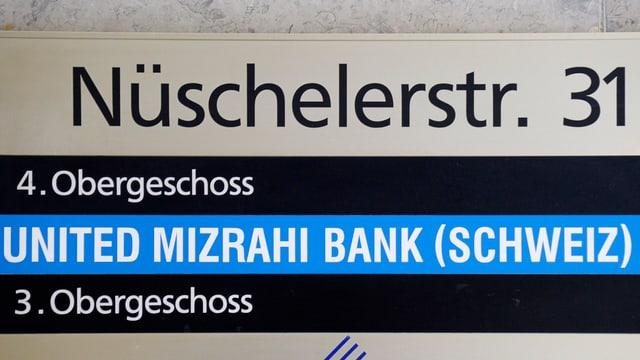United Mizrahi Bank