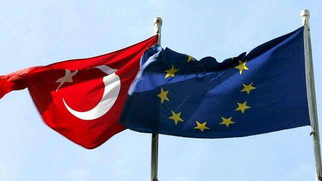 Las bandieras da la Tirchia e da l'UE.