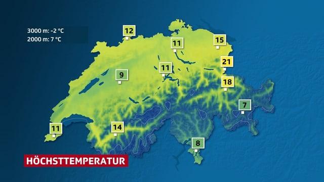 Karte der Schweiz mit Höchsttemperaturen.