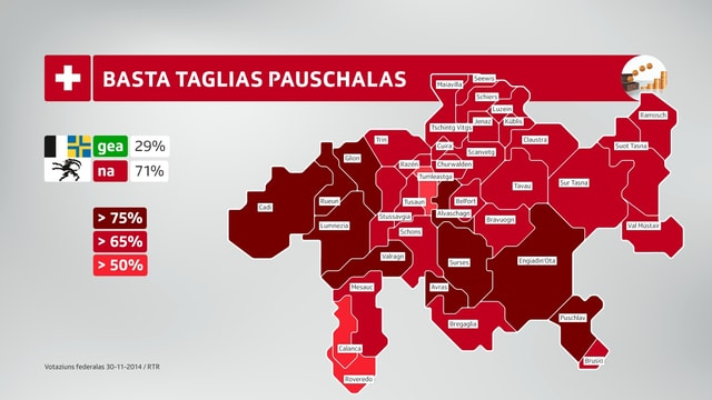 Grafica grischuna da l'iniziativa «Basta taglias pauschalas».