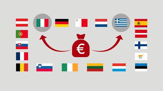 Flaggen der 19 Euro-Länder, erklärende Grafik.